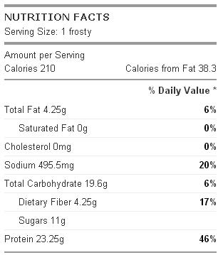 Protein Frosty Stats